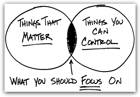Focus on what you can control, let go of the rest