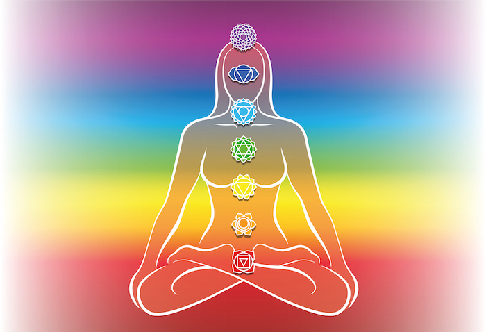 Beginners Guide to the 7 Energy Chakras